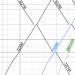 大糸線(松本~南小谷)のダイヤグラム